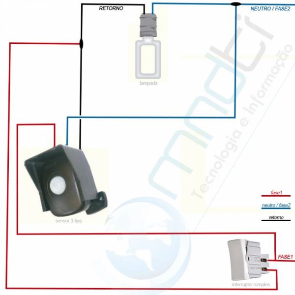 Esquema de instalação com interruptor simples